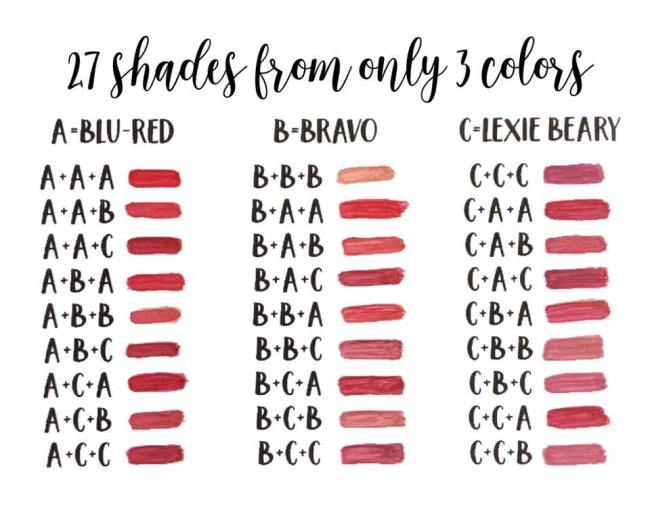 Layering 3 Shades Example - Blu Red, Bravo and Lexie Beary